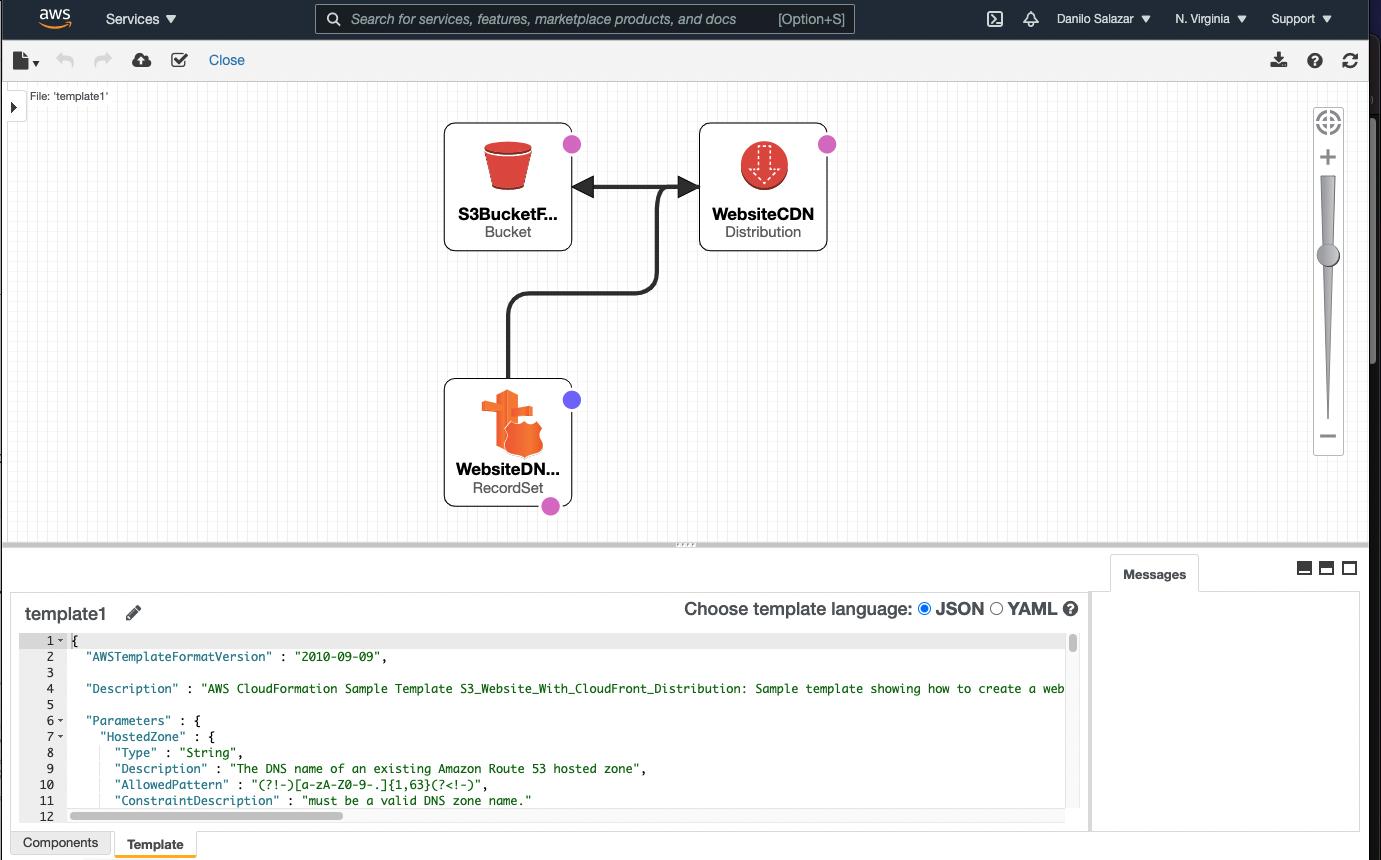Static_Website_AWS_Cloud_Template
